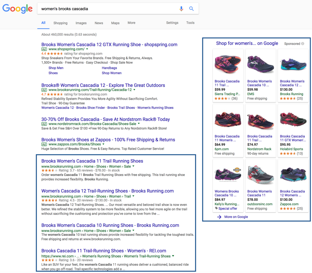 Google Search Results - Products